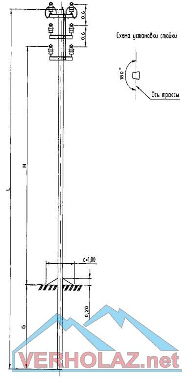 Проводник заземляющий ЗП64. по схеме.  Траверса TMs68.  Хомут Х51.  Изолятор штыревой SDI 37.