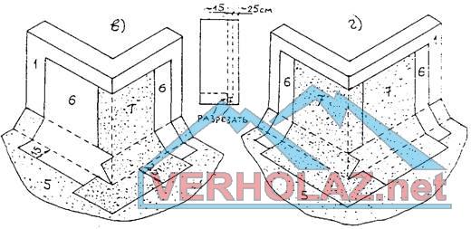 Пвх технониколь гидроизоляция