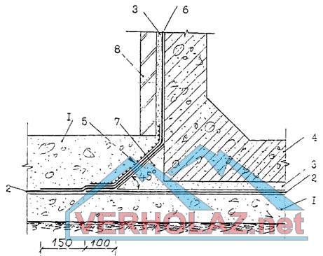Frz трубная цена thermaflex теплоизоляция