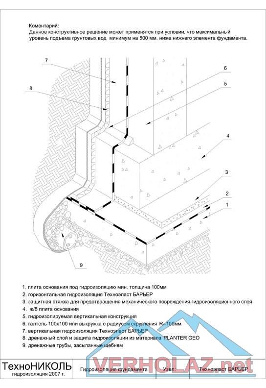 Стоимость крыши предельная ремонта