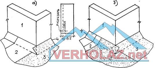 Технониколь марка гидроизоляции