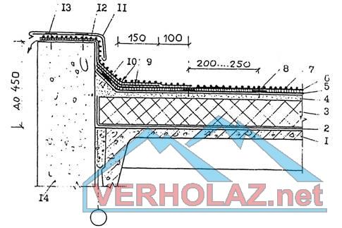 Работ по гидроизоляции плиты стоимость фундаментной