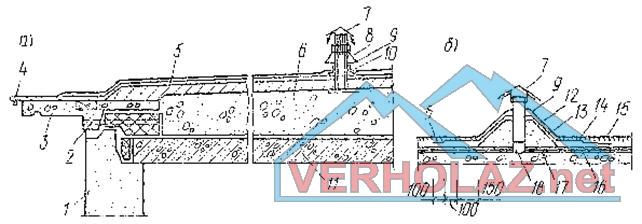 Waterfall Gutter Guard System Complaints 02