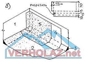 Теплоизоляцию помещения сделать